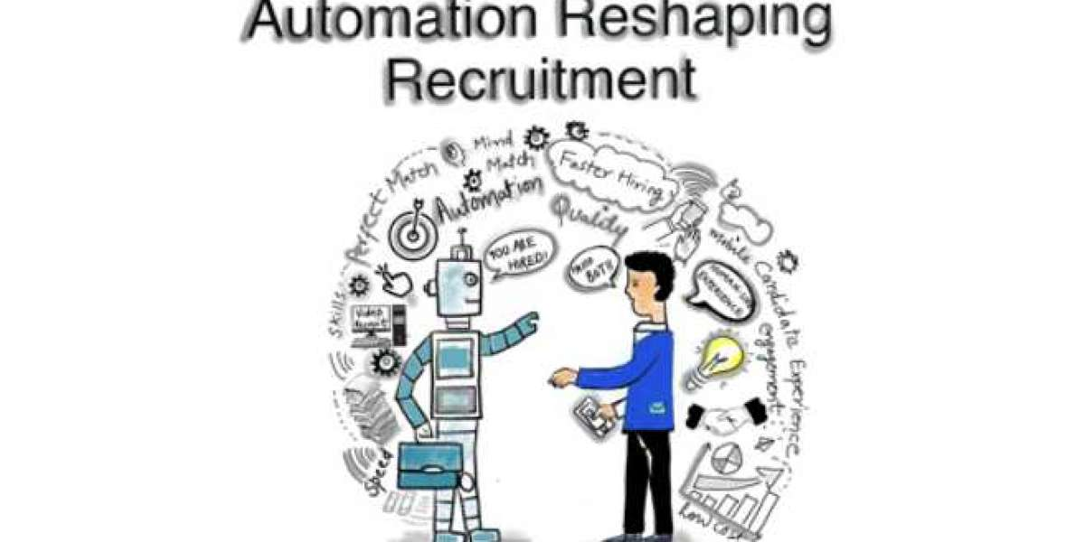 Automation reshaping Recruitment