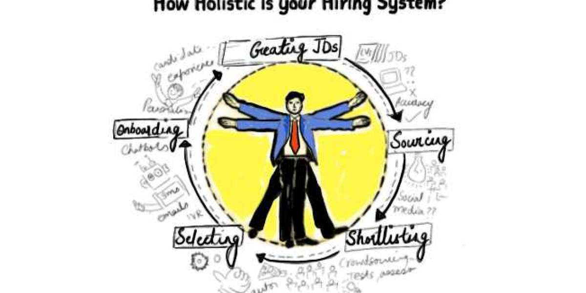 How holistic is your hiring system?