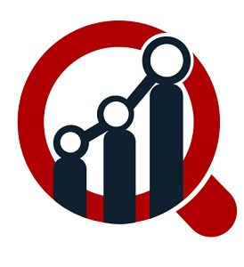 Modular Substation Market 2021 Share, Growth, Industry Outlook, Investment Analysis and Revenue 2027